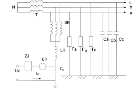 附加的直流电源uz通过由三相电抗器sk流入三相电网,通过对地绝缘